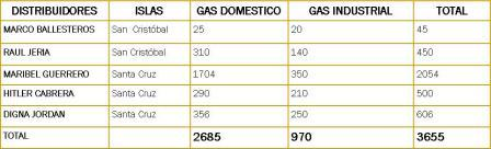 20110830025550-cuadro-gas.jpg