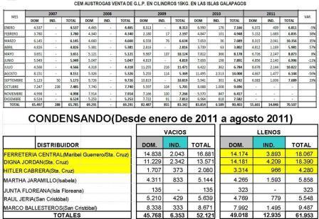 20110920194727-datos-gas.jpg