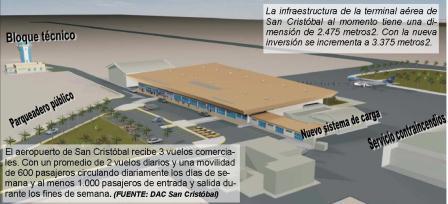 20120530160929-aeropuerto-cristobal.jpg